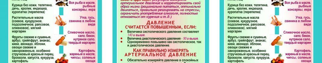 ГИПЕРТЕНЗИЯ-2